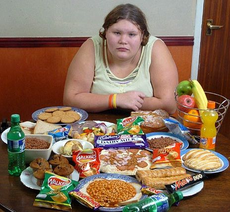 Желтый и толстые люди — в чем связь?