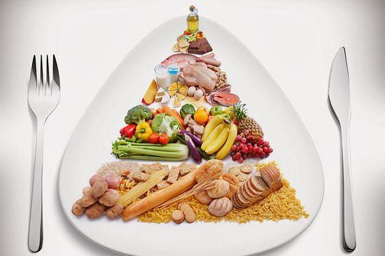 Как ускорить метаболизм благодаря продуктам