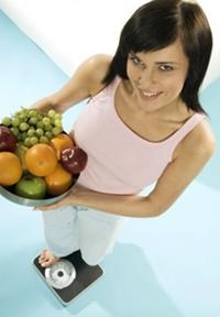 режим правильного питания на день