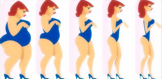 как сильно похудеть за 2 недели отзывы