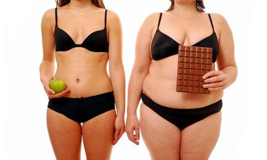 Как заставить себя похудеть. Мотивация. Фото