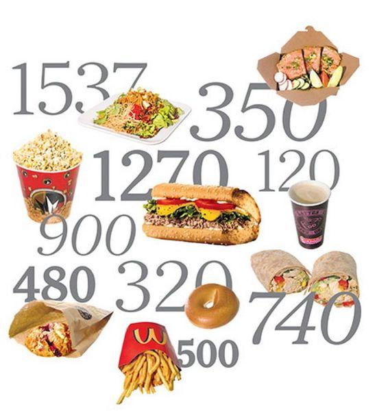 Сколько калорий потреблять в день, чтобы похудеть — диета