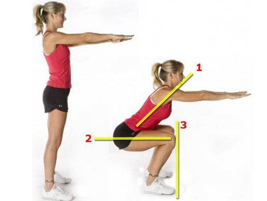 Как похудеть с помощью упражнений за неделю?