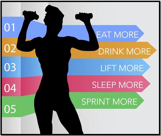Активные вещества для похудения