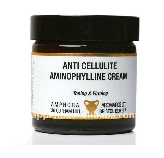 Аминофиллин: инструкция по применению для похудения от целлюлита